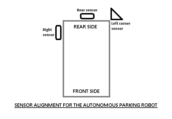 Parking Robot Sensor Alignment